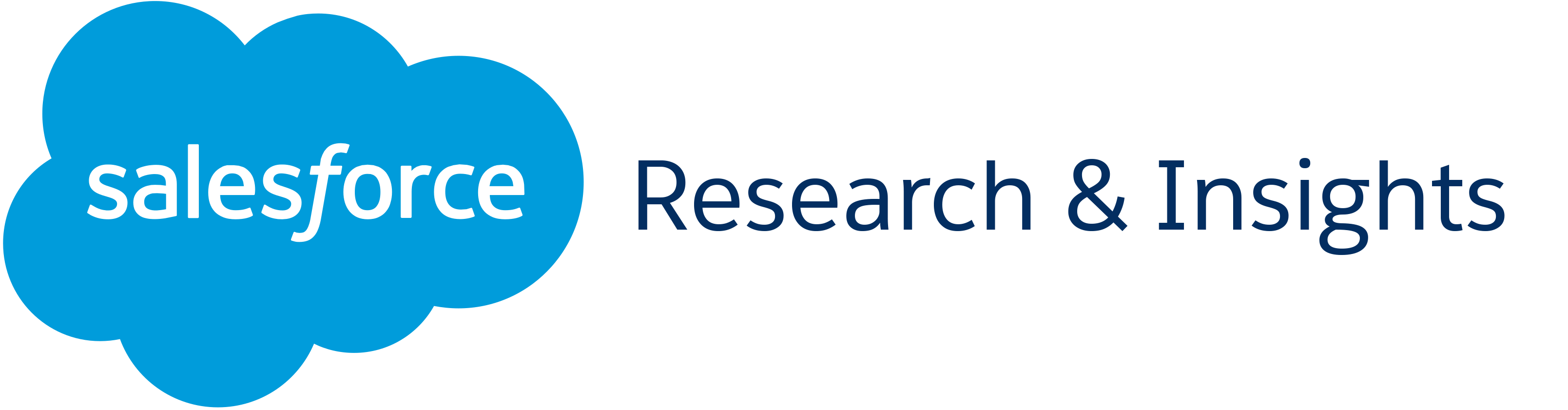 Salesforce Research & Insights